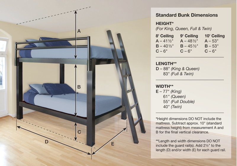 Image of: Bunk Bed for Adults Dimensions