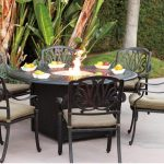 Ideas Wrought Iron Patio Dining Set