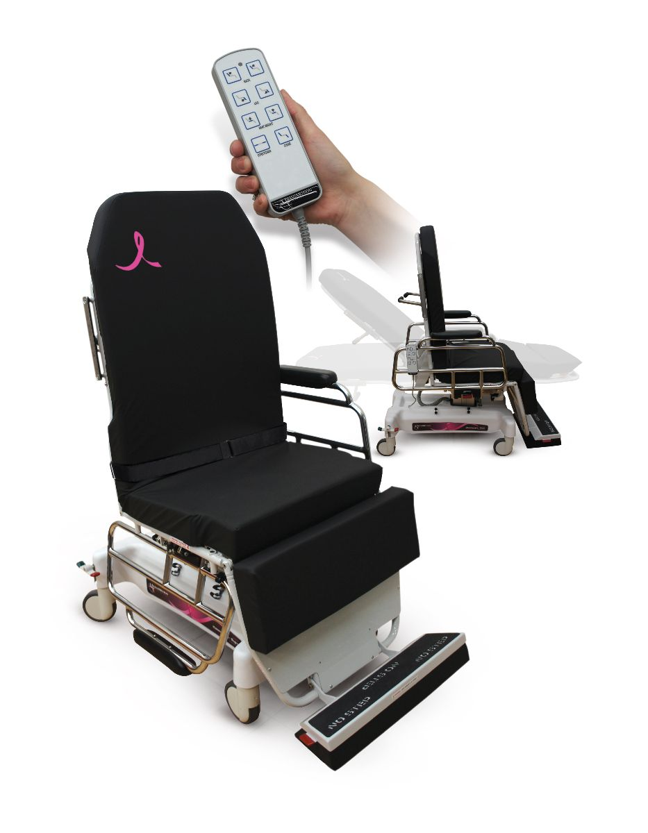 Image of: New Medical Recliner Chairs