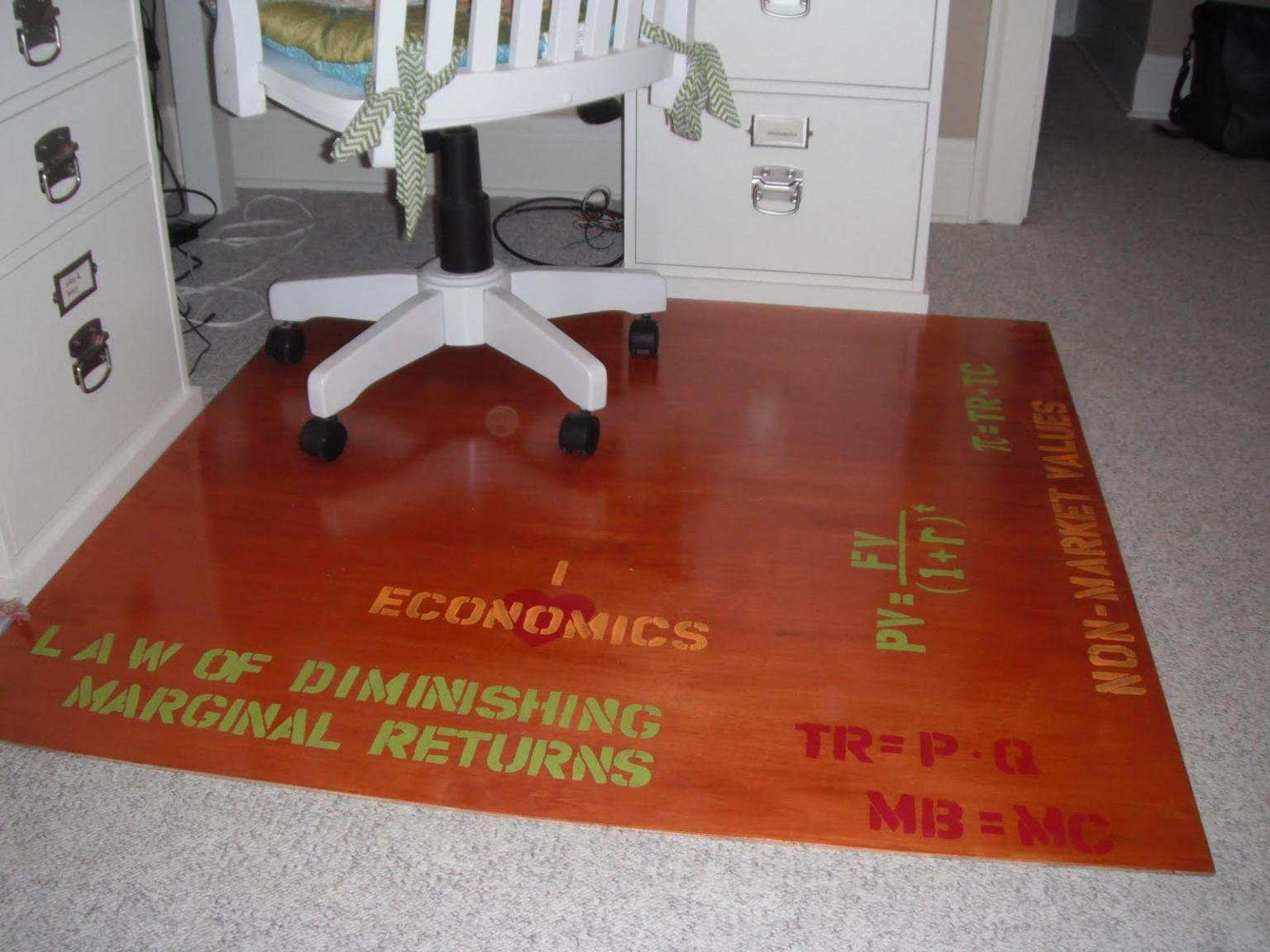 Image of: Desk Floor Mats For Carpet