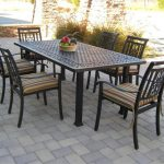 Patio Bistro Sets Plan