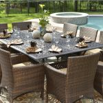 Wicker Patio Dining Sets Color