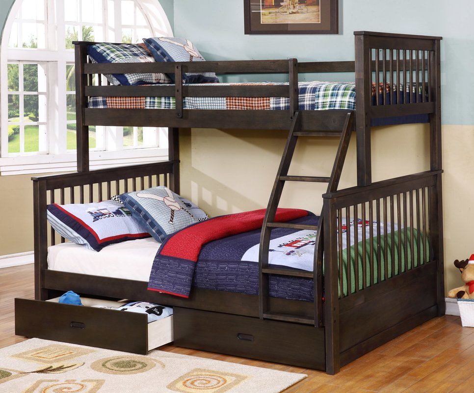 Image of: Best Full Bunk Bed